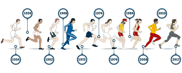 History of running shoes