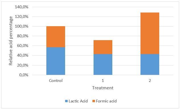 Electrolyte Balance figure 3