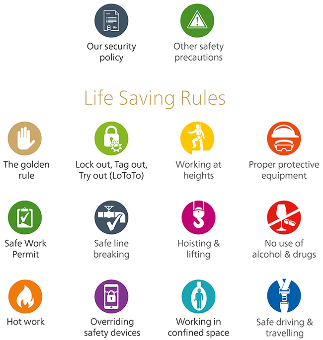 Perstorp's life saving rules
