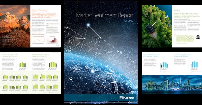 Market Sentiment Report Q1 2020