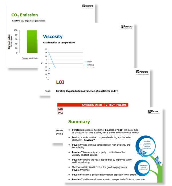 PVC formulation presentation